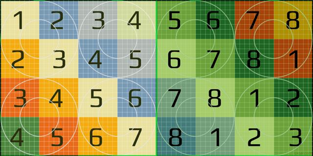 UV Checker Horizontal