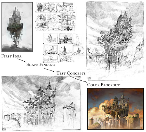 This is the sketches sheet - showing the progress.
