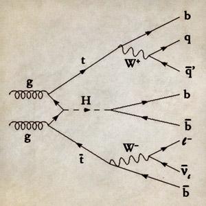 Feynman Diagram involving the Higgs Boson