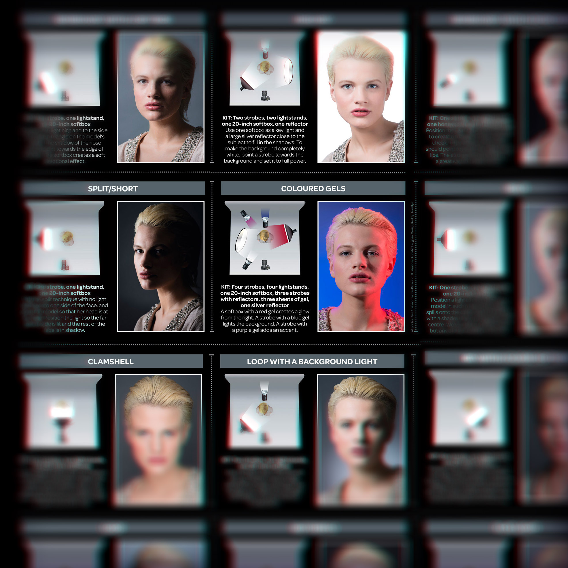 Portrait Lighting Guides – Thomas Schmall