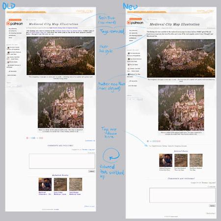 Art Site Link Order
